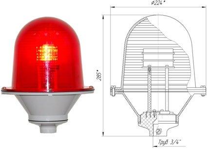 Заградительный огонь «ЗОМ-80LED»